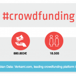 Film Crowdfunding 2015